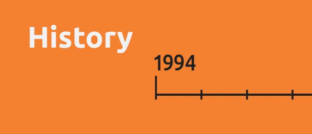 history timeline la strada international